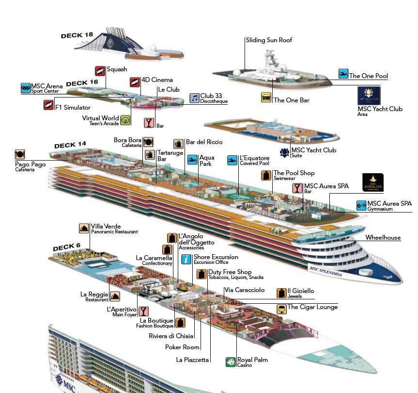 Photo msc splendida cutaway plan decks 6 14 16 18 for Deckplan msc splendida