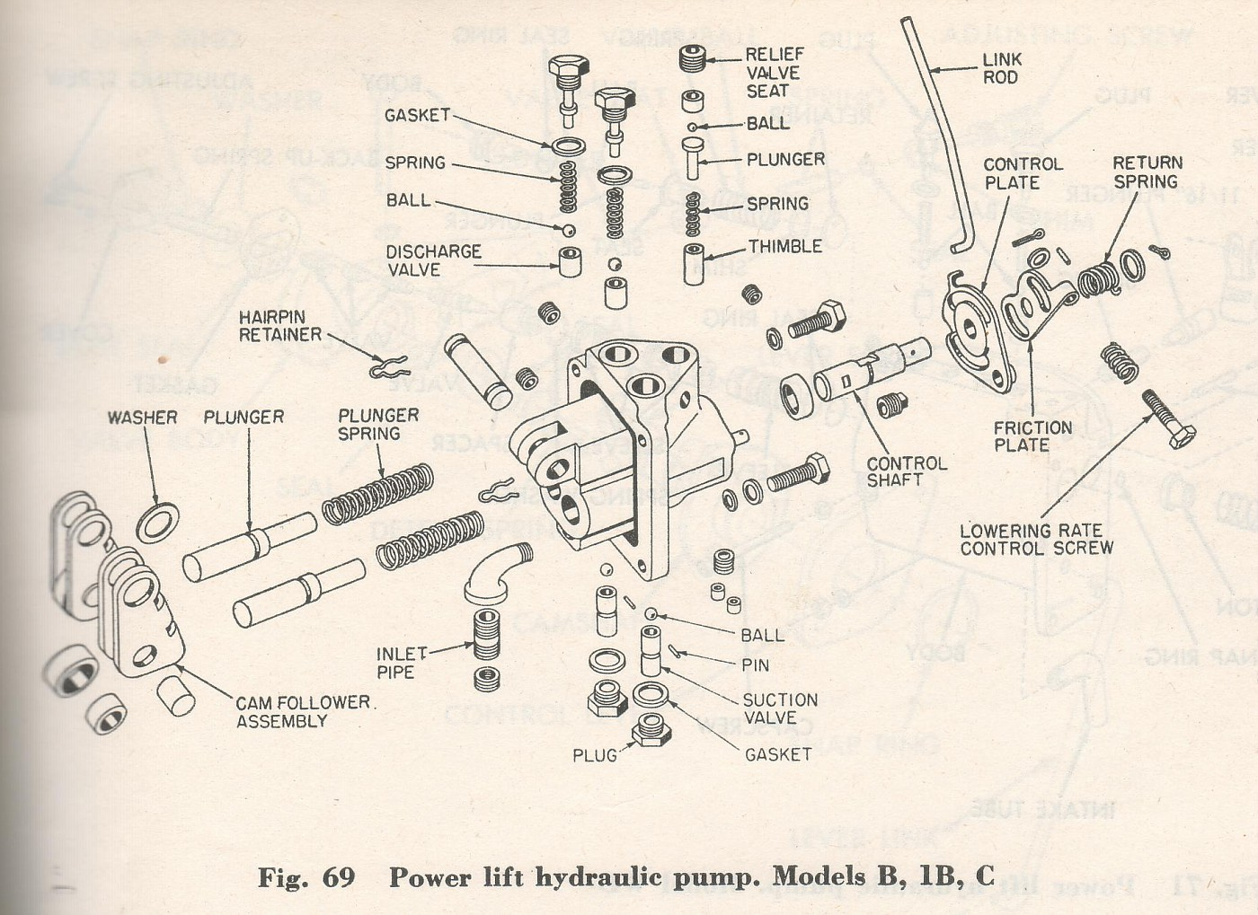 Allis Chalmers 1942 C Hydraulic Pump Yesterdays Tractors Engine Diagram Http Images46fotkicom V1637 Photos 3 34676 70449 Hydraulicpumpdrawing Vi