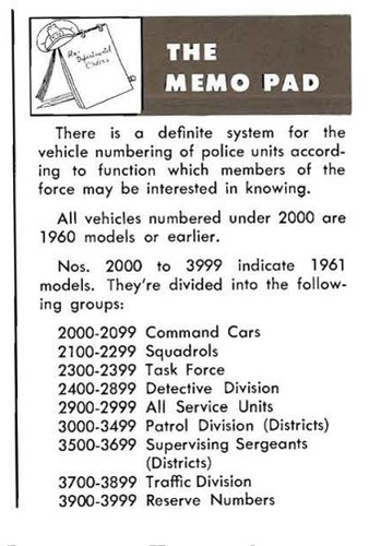 1961 Chicago Police car numbering system